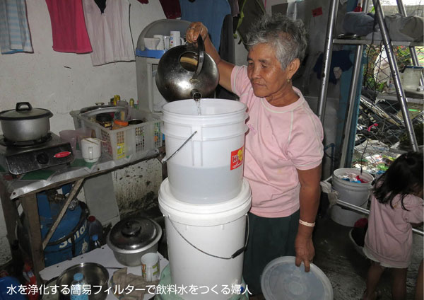 水を浄化する簡易フィルターで飲料水をつくる婦人(写真:日本国際飢餓対策機構提供)