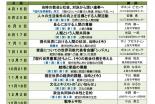 東京都:イエズス会社会司牧センター2015年度連続セミナー「第二バチカン公会議と《今》」