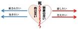 福音の回復(12)「共通の価値観」 三谷和司
