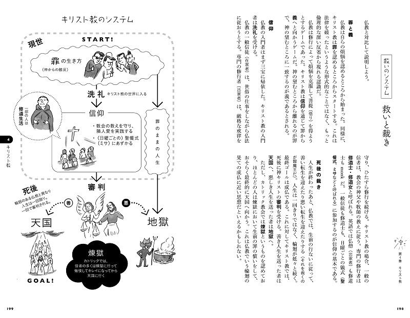 宗教の相互関係を明らかにする、中村圭志著『図解 世界5大宗教全史』 「宗教について知りたい」の声に応え
