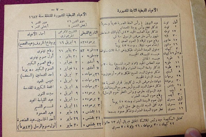 コプト正教会の暦(右側が固定祝日、左側が移動祝日)