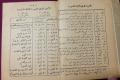 コプト正教会を知る(5)コプト暦