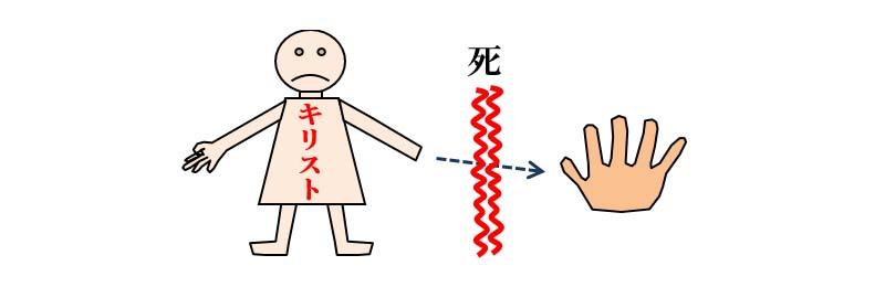 福音の回復(30)苦しみの原因と解決 三谷和司