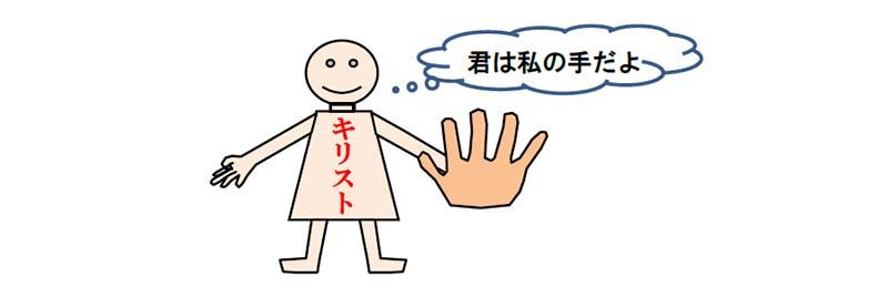 福音の回復(31)苦しみの原因と解決・その2 「手」の物語 三谷和司