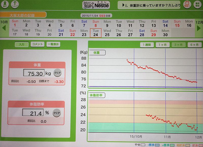 体重を記録していたアプリ。半年で一気に体重が落ちている様子が分かる。<br />