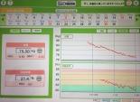 自分を直視して喰い(悔い)改めを宣言! 半年で15キロの減量に成功した大坂太郎牧師(2)