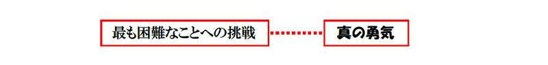 福音の回復(40)真の勇気 三谷和司
