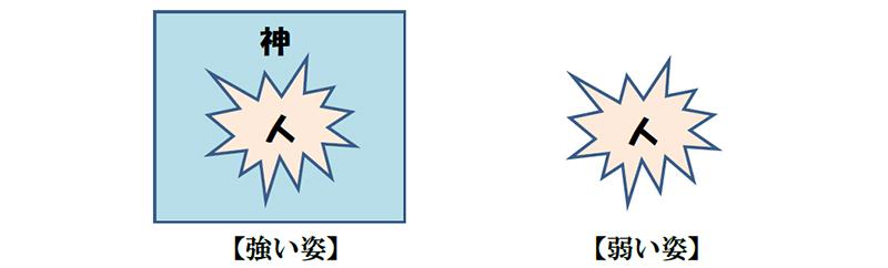 福音の回復(42)弱さとは何? 三谷和司