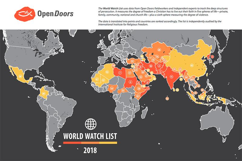 「ワールド・ウォッチ・リスト2018」に基づき、キリスト教徒に対する迫害がひどい50カ国を示した地図。オレンジ色が「極度」、だいだい色が「非常に高度」、黄色が「高度」の迫害を示す。(画像:米国オープン・ドアーズ)