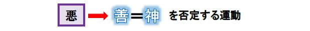福音の回復(68)悪との戦い 三谷和司
