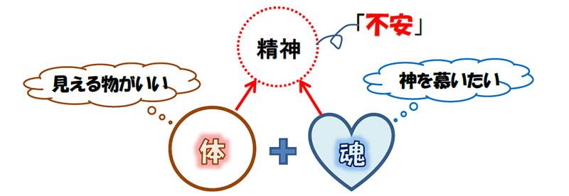 福音の回復(69)幸せになる道―どうすれば自分を愛せるようになる?― 三谷和司