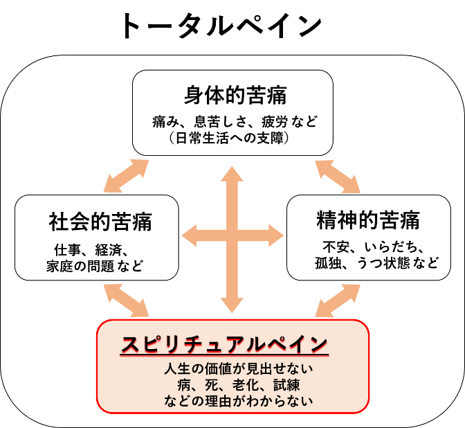 日本人に寄り添う福音宣教の扉(88)心の痛みに寄り添う「傾聴」の働き-善き隣人バンク-発足 広田信也