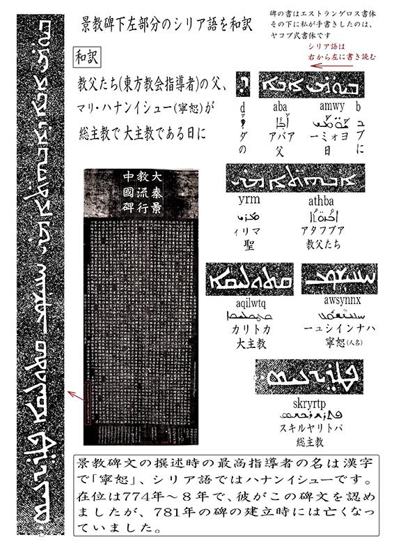 新・景教のたどった道(32)大秦流行中国碑のシリア語と解読1 川口一彦