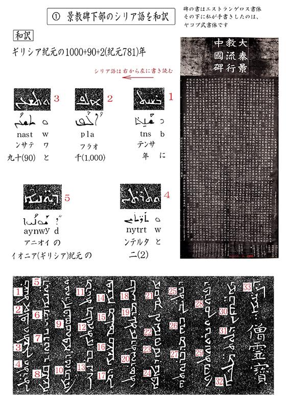 新・景教のたどった道(33)大秦流行中国碑のシリア語と解読(2)川口一彦