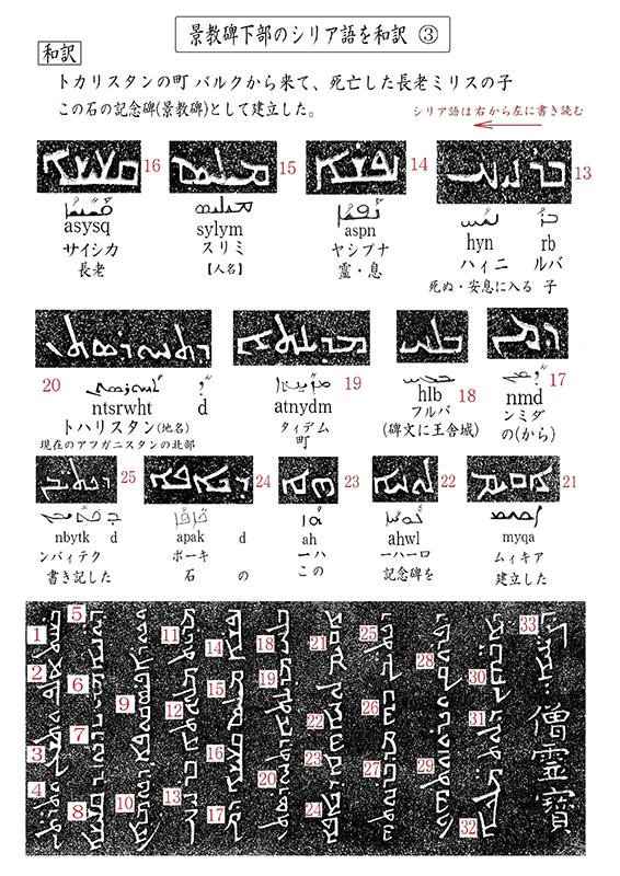 新・景教のたどった道(34)大秦流行中国碑のシリア語と解読(3)川口一彦