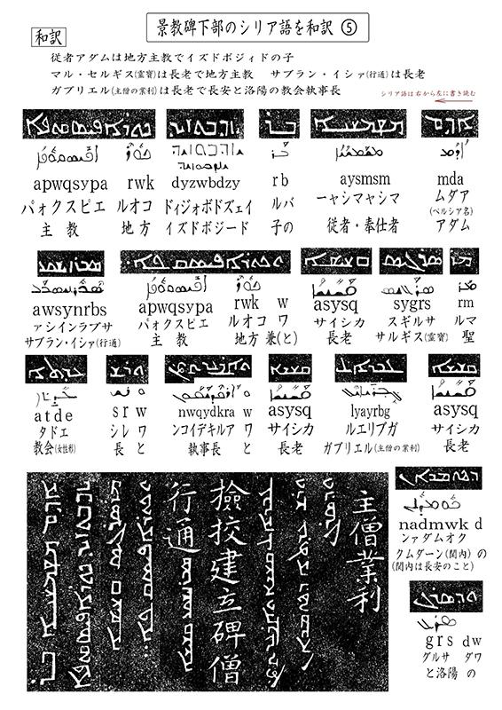 新・景教のたどった道(35)大秦流行中国碑のシリア語と解読(4)川口一彦