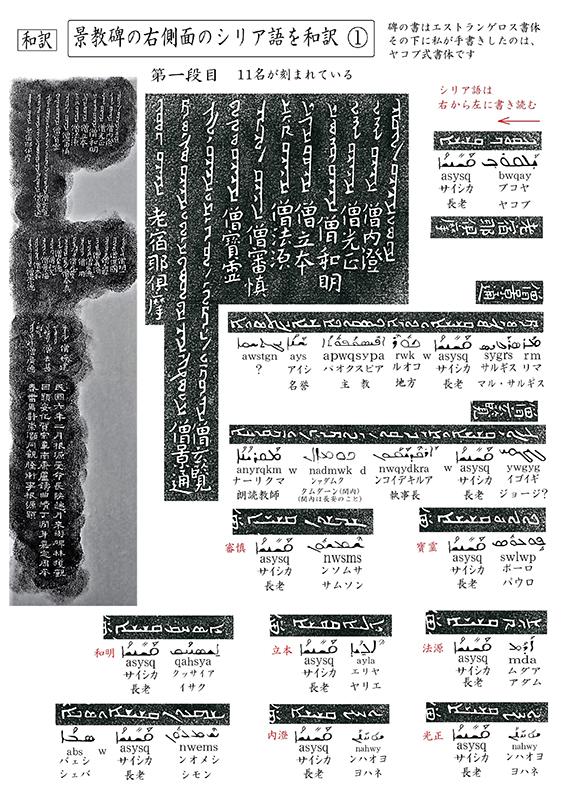 新・景教のたどった道(40)大秦流行中国碑のシリア語と解読(9)川口一彦