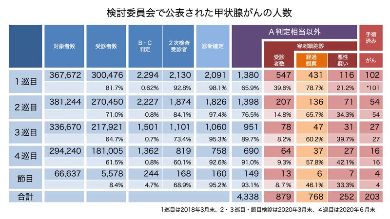 「東北大震災から10年の報告」 FUKUSHIMA命の水代表理事 坪井永人